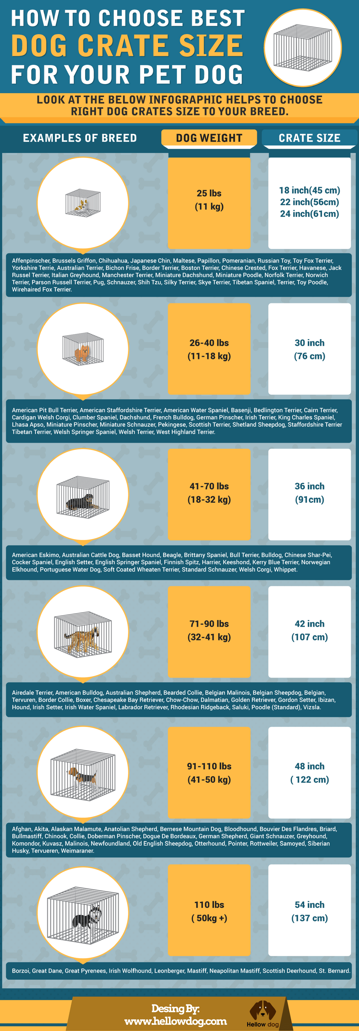 Right Crate Size For Dog